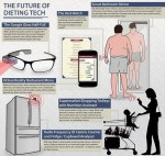 Carrelli intelligenti e frigo hi tech, è la dieta del futuro